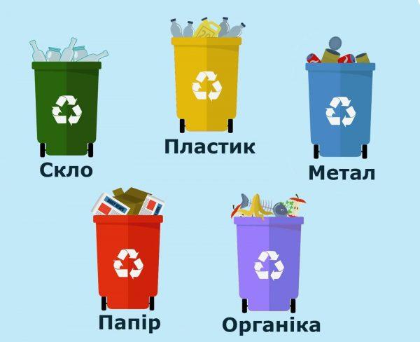 Сортування сміття: що і куди викидати?